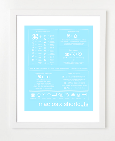 Mac Shortcuts Light Blue Posters and Skyline Art Prints | By BirdAve
