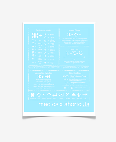 Mac Shortcuts Poster Light Blue