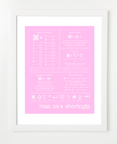 Mac Shortcuts Pink Posters and Skyline Art Prints | By BirdAve