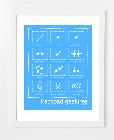 Mac Trackpad Gestures Blue Posters and Skyline Art Prints | By BirdAve