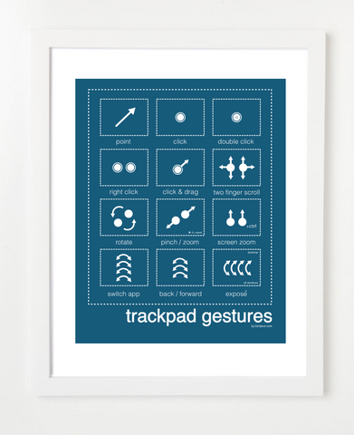 Mac Trackpad Gestures Royal Posters and Skyline Art Prints | By BirdAve