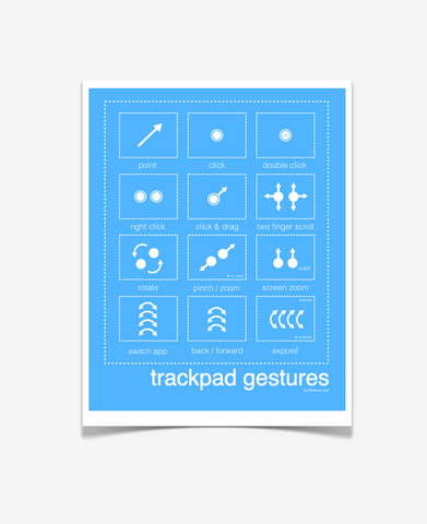 Mac Trackpad Gestures Poster Blue