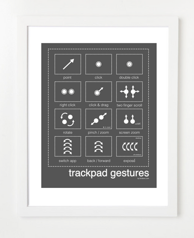 Mac Trackpad Gestures Charcoal Posters and Skyline Art Prints | By BirdAve