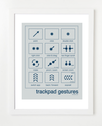 Mac Trackpad Gestures Gray & Blue Posters and Skyline Art Prints | By BirdAve