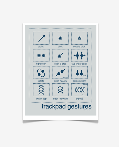 Mac Trackpad Gestures Poster Gray & Blue