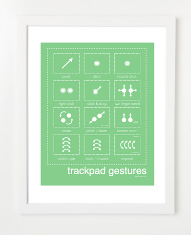 Mac Trackpad Gestures Green Posters and Skyline Art Prints | By BirdAve