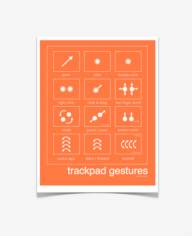 Mac Trackpad Gestures Poster Orange