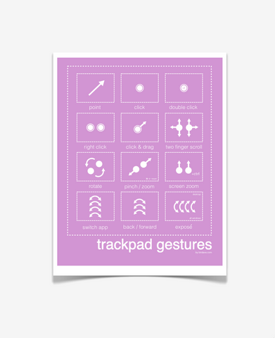 Mac Trackpad Gestures Poster Purple