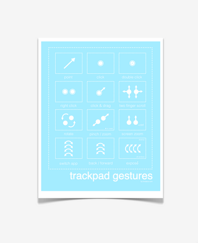 Mac Trackpad Gestures Poster Light Blue