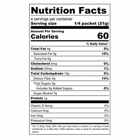 sukrin chocolate mousse nutritional facts, keto mouse mix, keto ice cream mix