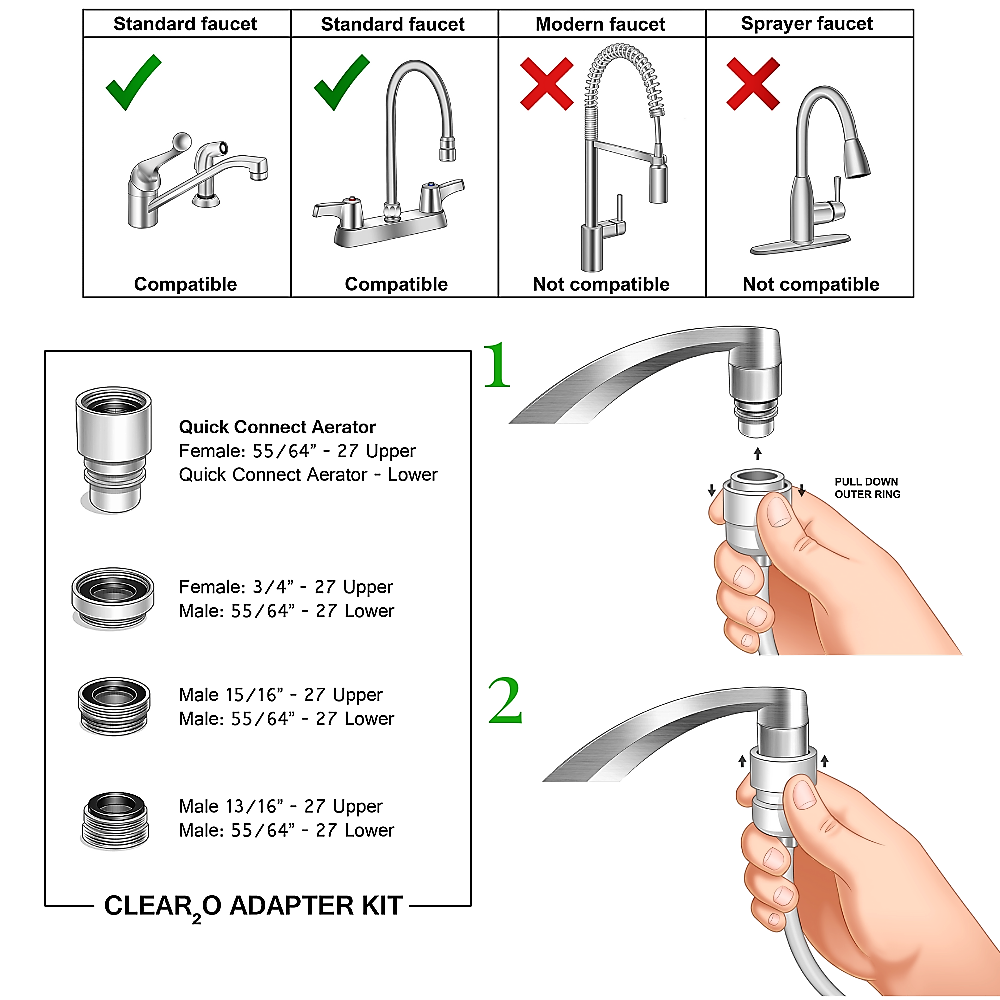 Clear2o 174 Faucet Adapter Kit Cws100 2 Clear2o