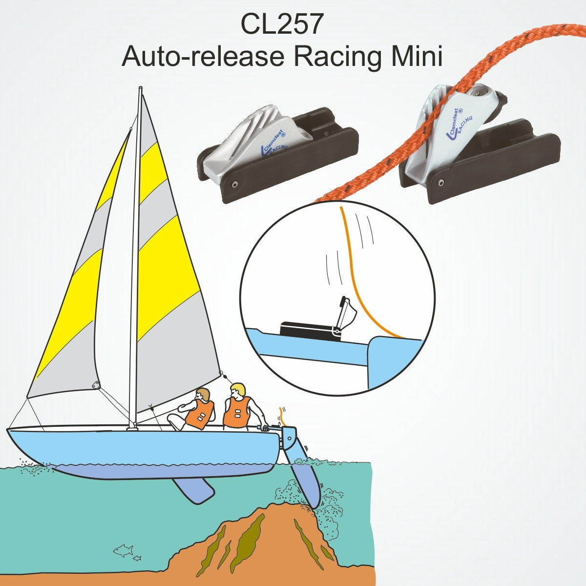 Clamcleat CL-257 Graphic showing racing mini auto release cleat and how it works
