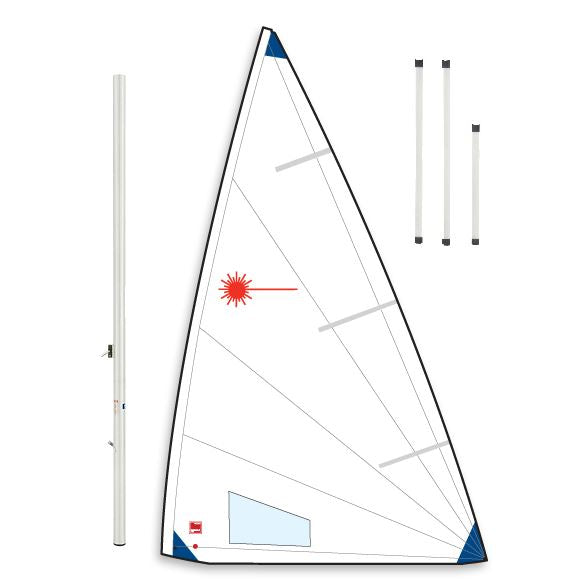 Laser Radial Rig Package