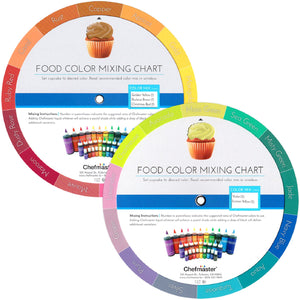 Chefmaster Colour Mixing chart