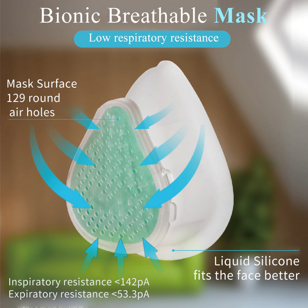 Washable Silicone Face Mask Respirator Better than N95 FFP3 Mask