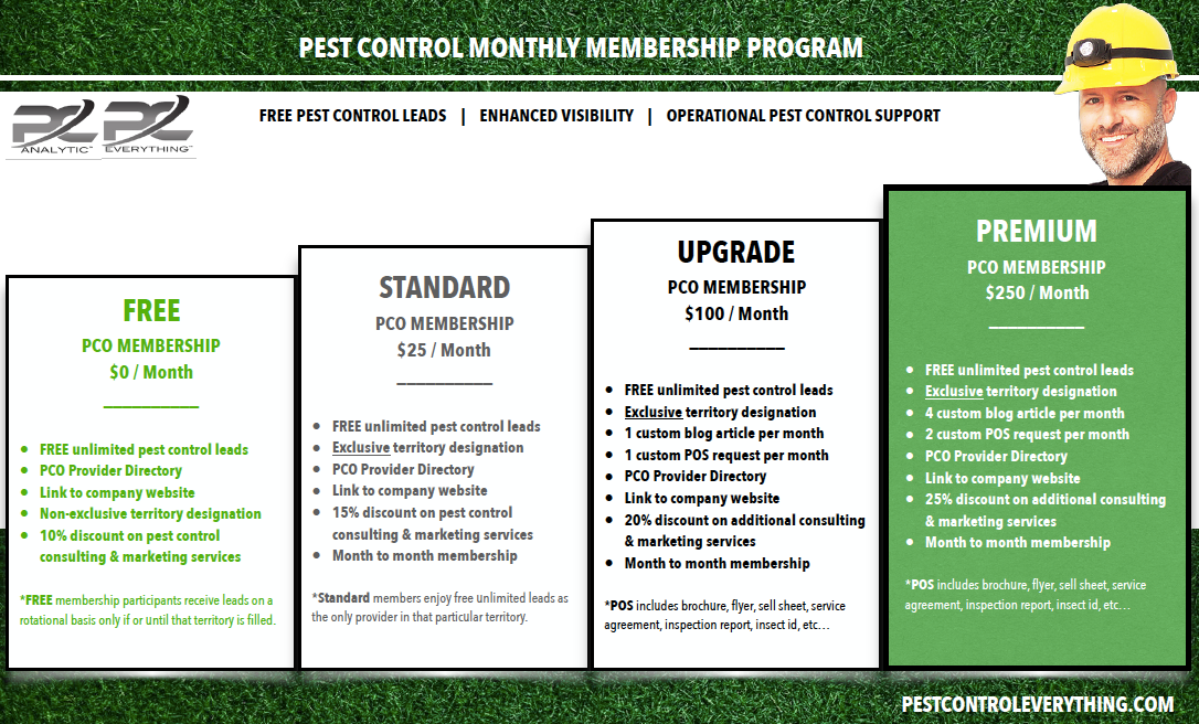 Pest Control Everything Membership Options
