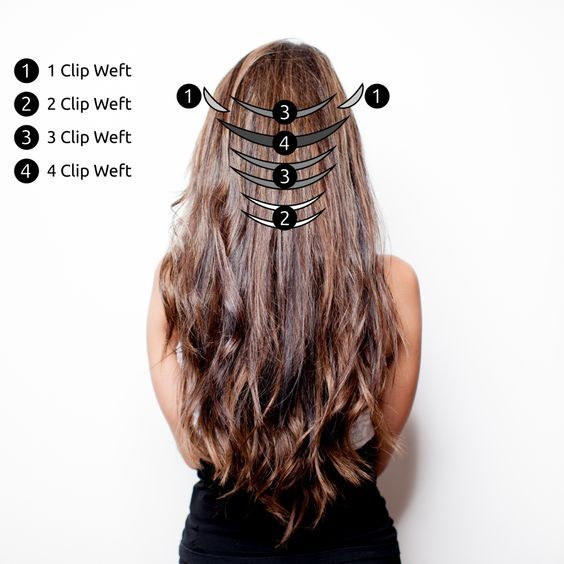 wear position of clip in hair