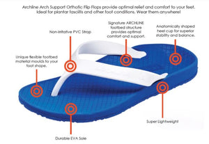 Archline Black Flip Flop Thongs infographic