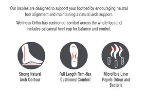 benefits of wearing orthotic insoles