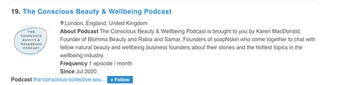 snippet of podcast ranking