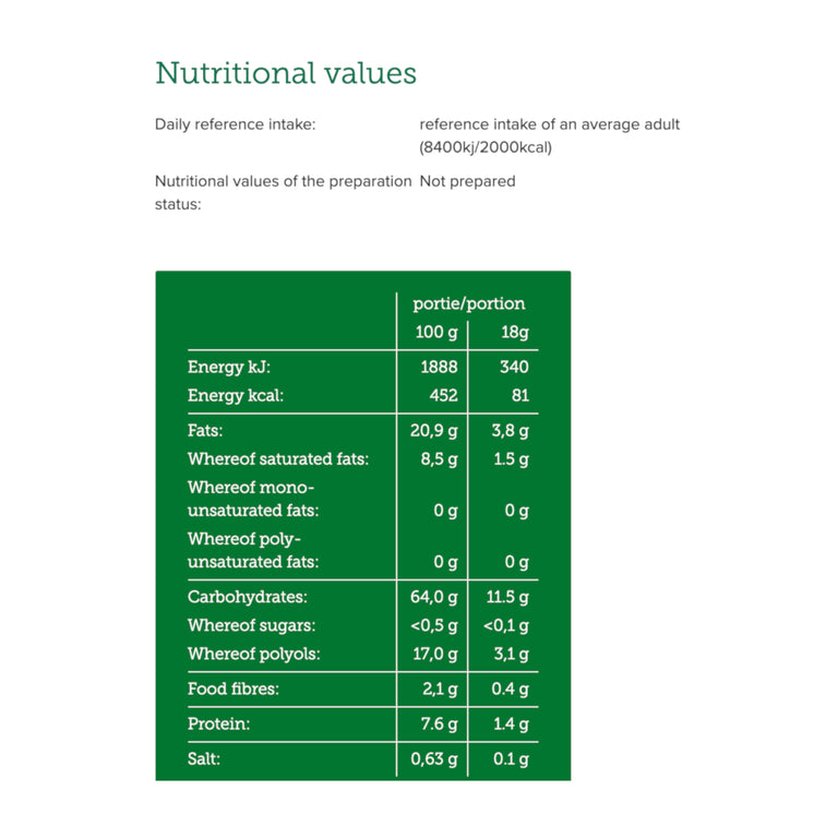 Without Sugar Hard Wafers | Nutritions table