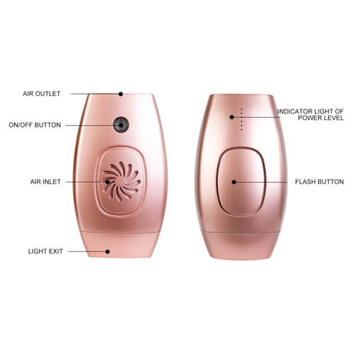 LED Portable Laser Hair Removal Kit