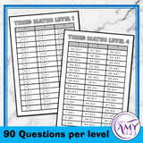 Timed Maths- Fractions & Decimal Fluency Practice for All Operations