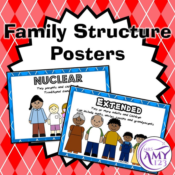 Family Structures Posters