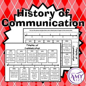 History of Communication Timeline