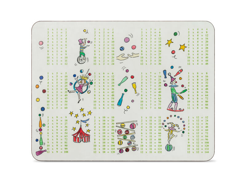 TABLE MAT WITH TIMES TABLE AND CIRCUS FRIENDS