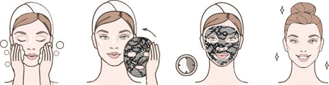 How to use your face mask