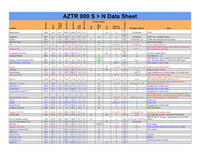 2020 Arizona Trail 800 - NOBO Data Sheet