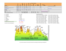Load image into Gallery viewer, 2020 Colorado Trail NOBO / EASTBOUND Data Sheet - METRIC