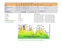 2020 Colorado Trail NOBO / EASTBOUND Data Sheet