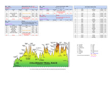 Load image into Gallery viewer, 2020 Colorado Trail SOBO / WESTBOUND Town List