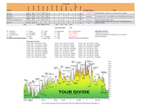 2020 Tour Divide NOBO Data Sheet - METRIC