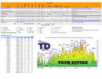 2021 Tour Divide SOBO Data Sheet (US ONLY)
