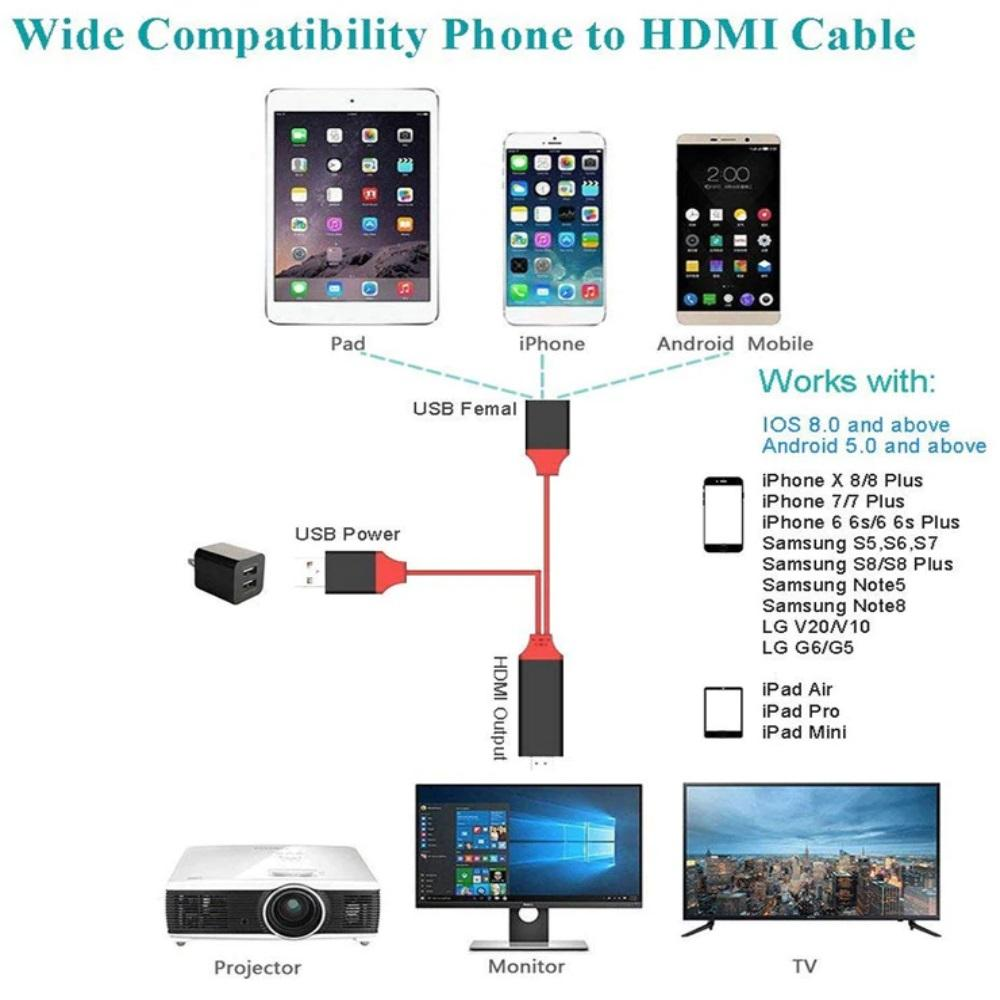 Fast-Link HDMI TV Cable