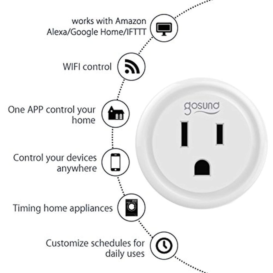Smartphone Operated High Tech Mini Smart Plug