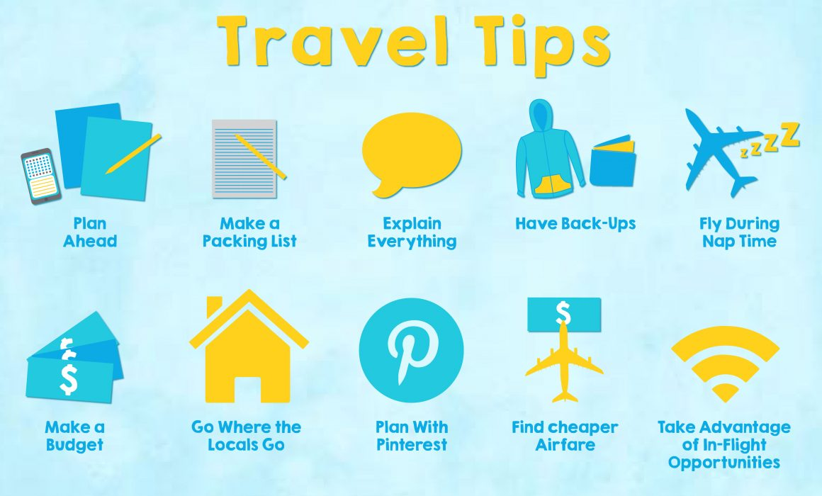 Tourist Guide Tips (Part 1) by Christoph