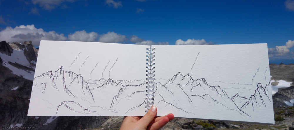 Quick sketch of many of the peaks seen from the summit of Little Annapurna.