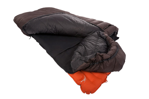Condor Sleeping Bag Groundsheet