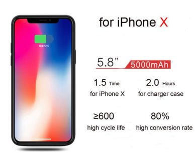 CellPhonez.in - Power Bank External Battery Case for iPhone X.