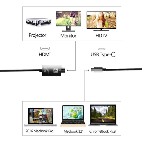 CellPhonez.in - Type C 3.1 to HDMI 4K HDTV Adapter Cable for MHL Supported Devices