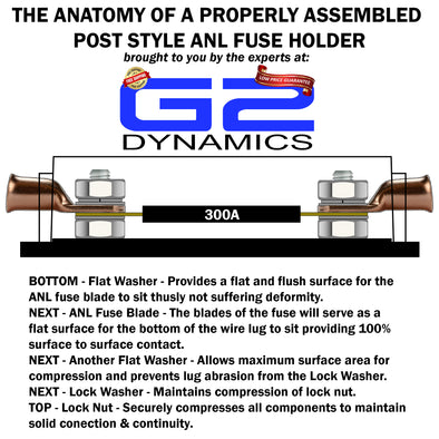Tired of Always Melting ANL Fuse Assemblies?