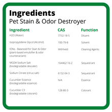 Load image into Gallery viewer, Pet Stain & Odor Destroyer - Becles Inc.
