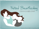 Natural Breastfeeding Self-Study Course - New Baby New Paltz