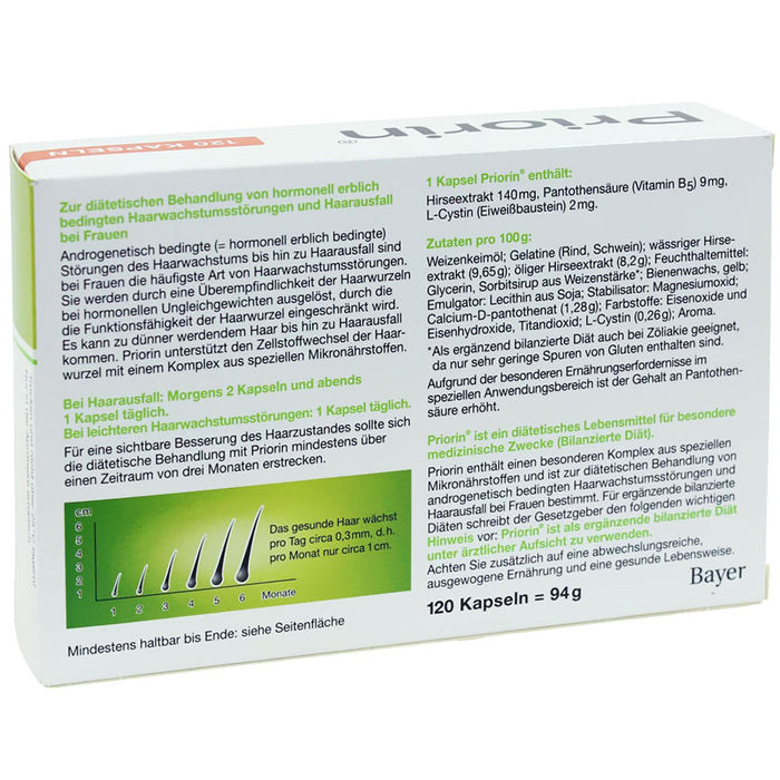Capsules Against Hair Loss