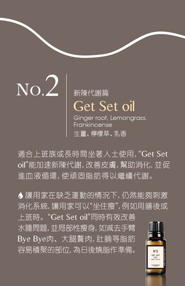 LES ORNATES Body Purifier No.2 Get set oil 20ml test-hair-corner.myshopify.com COM'COM'STORE