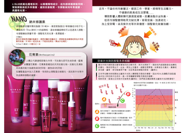 Real - LISLUS Anti-aging Hair Treatment MT (200g) test-hair-corner.myshopify.com COM'COM'STORE